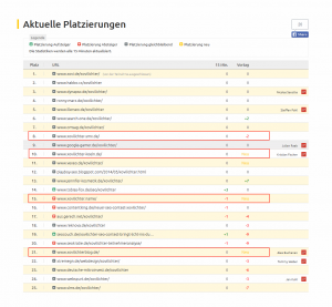 Xovilichter Keyword Domains Top-25